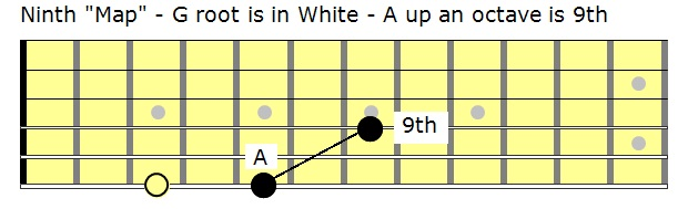 music theory lesson fretboard diagram of playing in 9th intervals